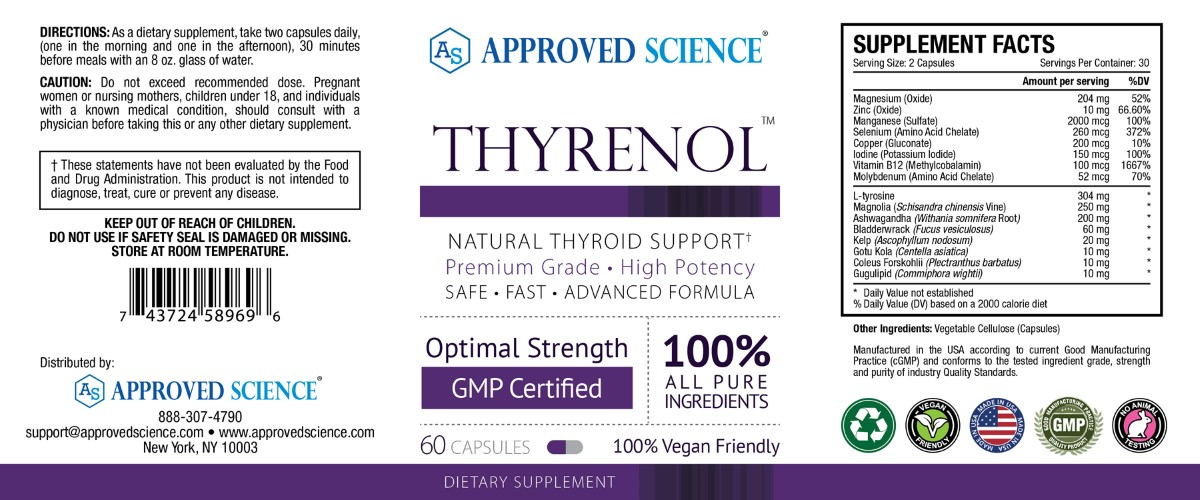 Thyrenol Supplement Facts